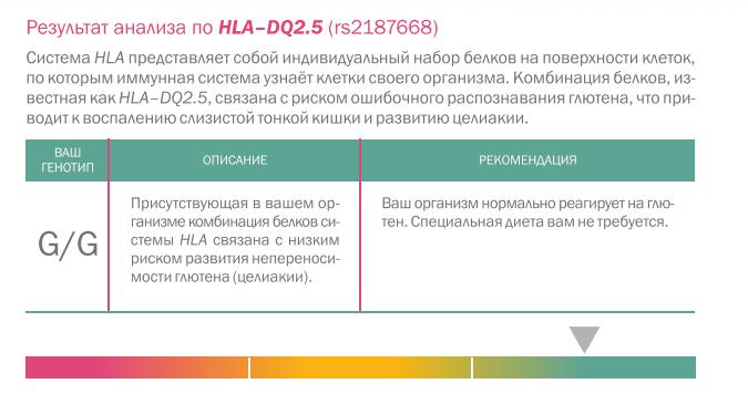 Ген HLA-DQ2.5